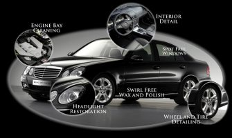 types of car detailing